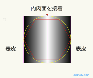 形状による違い 2.png